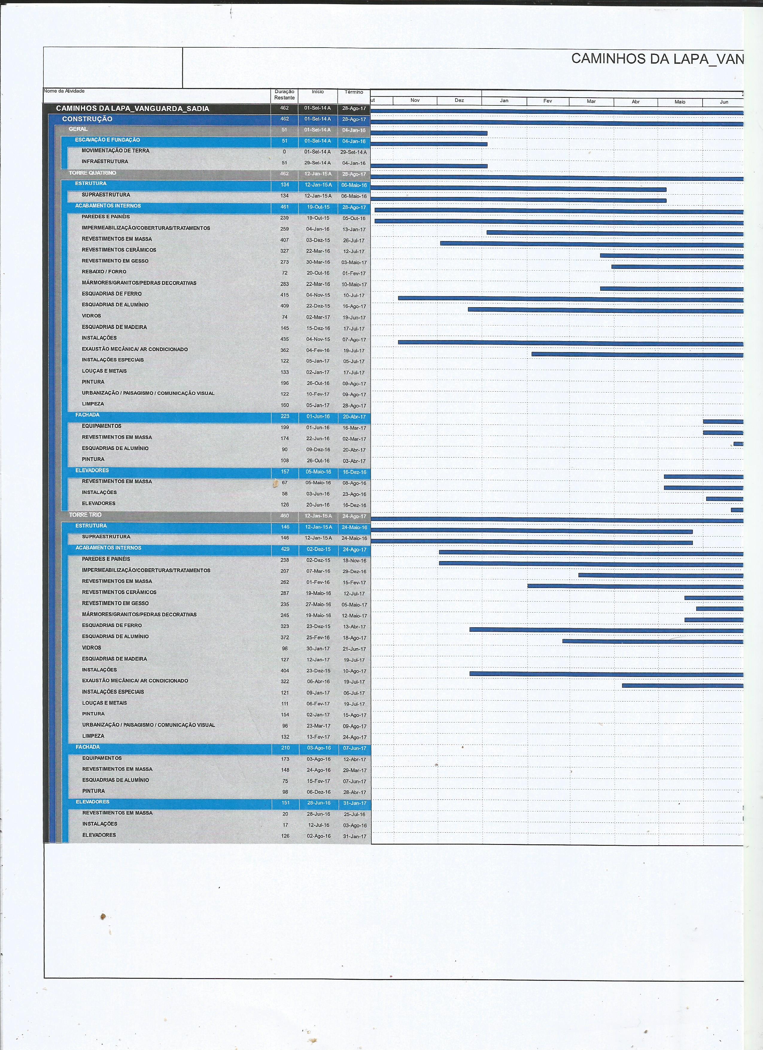 Cronograma - Parte I